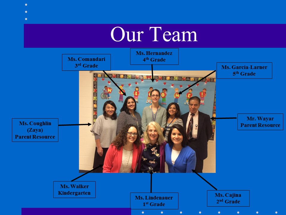 Hoffman-Boston's ESOL/HILT Team and Bilingual Resources