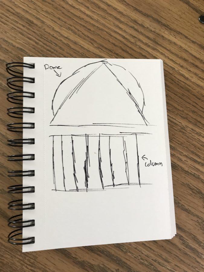 Architecture Class